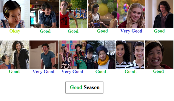 Andi Mack Season 1 Scorecard by johntheguy1