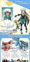 Coodinator Alice by NightLokison