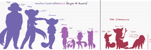 Height Chart by Rv-Scarlet