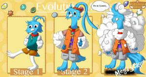Evolution meme - Jerry by Fabi-kun