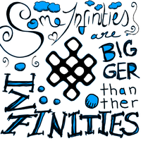 Some Infinities are bigger than other Infinities by limelin