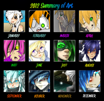 2012 Summary Of Art Meme by Neo-Rippiru