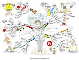 You make you feel good Mind Map by Creativeinspiration