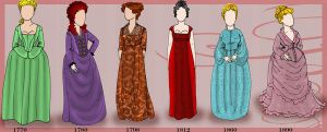 Fashion: 1700 to Victorian by WisdomsPearl