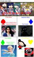 Alice Human Sacrifice Meme by TotallyDeviantLisa