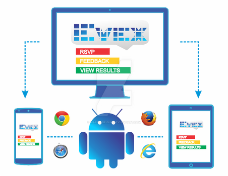 Evex Responsiveness by Marniebright