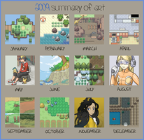2009 Summary by Kyle-Dove