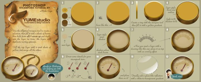 SteamPunk Tutorial by michan