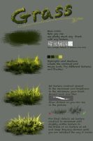 Grass tutorial by Fievy