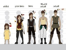Ena's Age Charactersheet by Samoschristina
