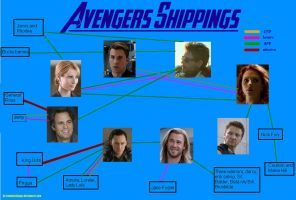 My avengers Shipping (New version) by camilopezo