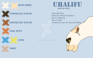 Uhalifu Character Sheet by SplashOfLight