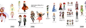 Dolling Timeline by zipple