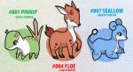 My Fakemon Starters (Choose Now) by xtianshirou