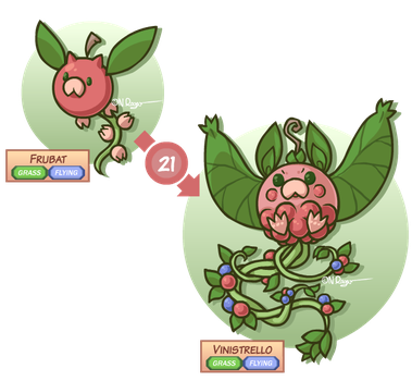 Fakemon: Fruity Bats by The-Knick