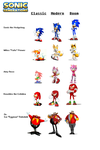 Sonic Generations - Classic, Modern and Boom by ClariceElizabeth