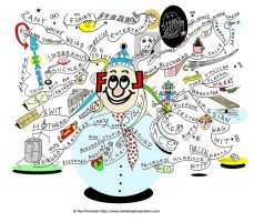 April Fools Day Mind Map by Creativeinspiration