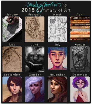 2015 Summary of Art by Mendezz18