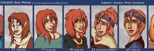 Mia AgeMeme Unfinished colour by leighanief