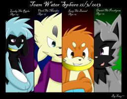 Team Water Sphere 21/3/2013 by TheCoolyArtist