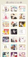 2012 Summary of Art by ikr