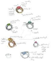 Rings by twinsforever