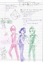 So I draw Striaton Trio instead by Marini4