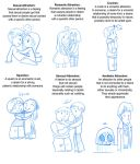 Sketchcomic - types of Attraction by secondlina