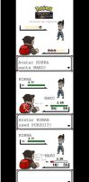 Makorra Pokemon Crossover by snowygem
