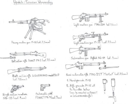 Update : Teresian Weaponology by Troll-killers