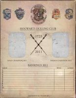 Hogwarts Dueling Club by KaninTass