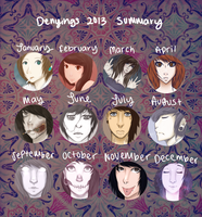 2013 Summary by denying