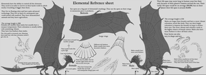 Elemental Species Sheet by metal-beak