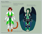 Animal Shifter Sheet by theRainbowOverlord