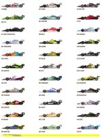 Indycar Grid by hanmer