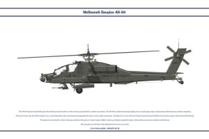 AH64A Netherlands 1 by WS-Clave