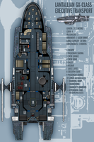 Lantallian GX-Class Exec. Transport by boomerangmouth