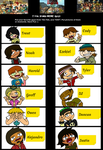 Opinions on Total Drama's 1st cast by Mllermanda