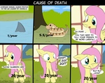 MLP Cause Of Death by LoCeri