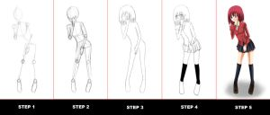 Full Body Drawing Tutorial by anicemanhotty