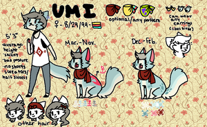 Umi reference 2013 by captaen