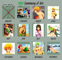 Summary Of art 2012 by MikkouKun