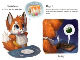 EF Diary Day: 1 by Silverfox5213