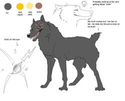 DarkStar-character sheet by Miraged-wings