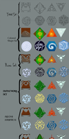 Elemental Emblems by Chobaryu