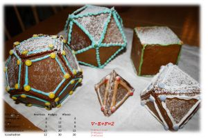 Gingerbread Geometry by NekoNutchi