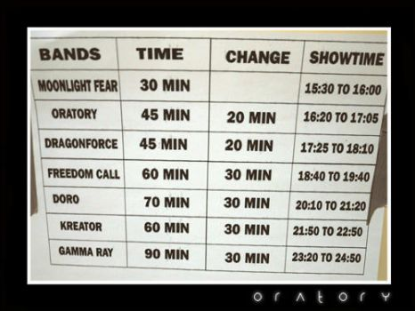 Torres 2003 Running Order by oratory