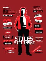 Stiles Stilinski Quotes Teen Wolf by alicewieckowska