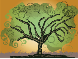 Tree of life by namespace