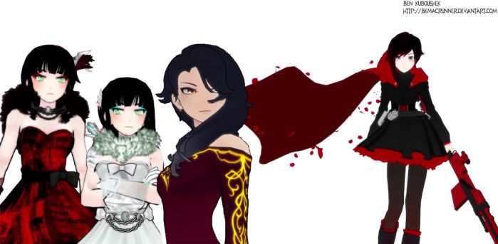 Ruby Rose w/ Cinder Fall and other baddies by bkmacrunner